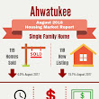 August 2018 Ahwatukee Real Estate Housing Market Trends Report - Phoenix AZ Real Estate (480)721-6253