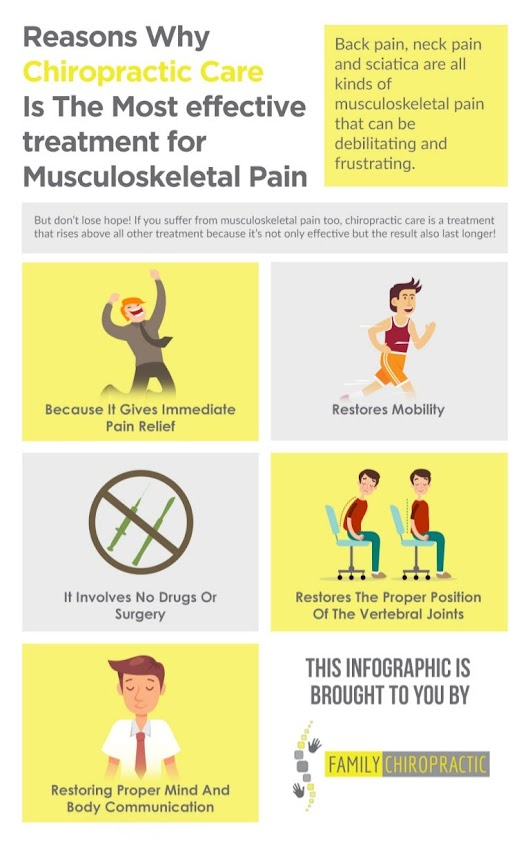 Reasons Why Chiropractic Care Is The Most Effective Treatment For Mus…