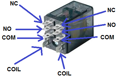 220 Volt Relay Switch Wiring Diagram 2004 Jeep Wrangler Radio Wiring Harness Diagram 1994 Chevys Ati Loro Jeanjaures37 Fr