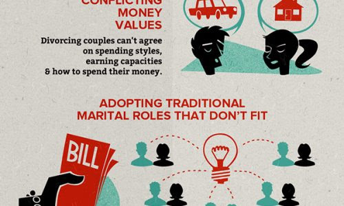 9 Odd Wedding Traditions from Around the World [Infographic] | Daily Infographic