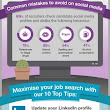 Twitter / careercenter: [INFOGRAPHIC] 10 Social Media ...