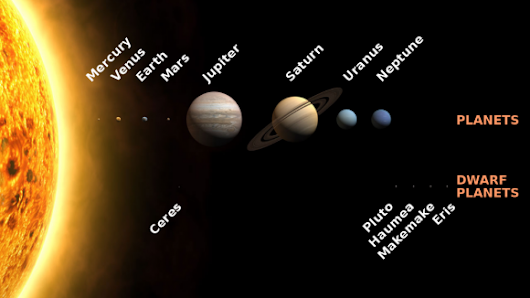 How Many Planets are in the Solar System?