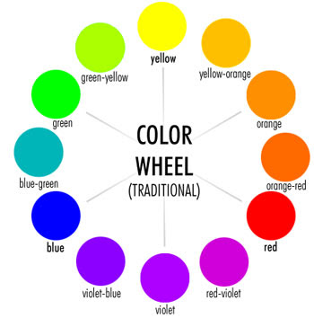 Assignment 1 Color Wheel Mrs Zotos Art 1
