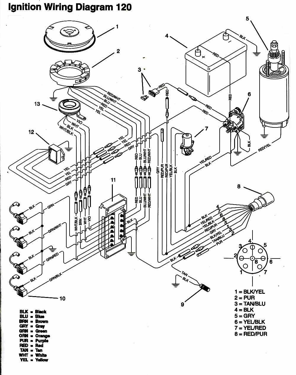 diagram] yamaha 4 stroke outboard wiring diagram full version hd quality wiring  diagram - tierdiagram.sfisp.it  sfisp.it