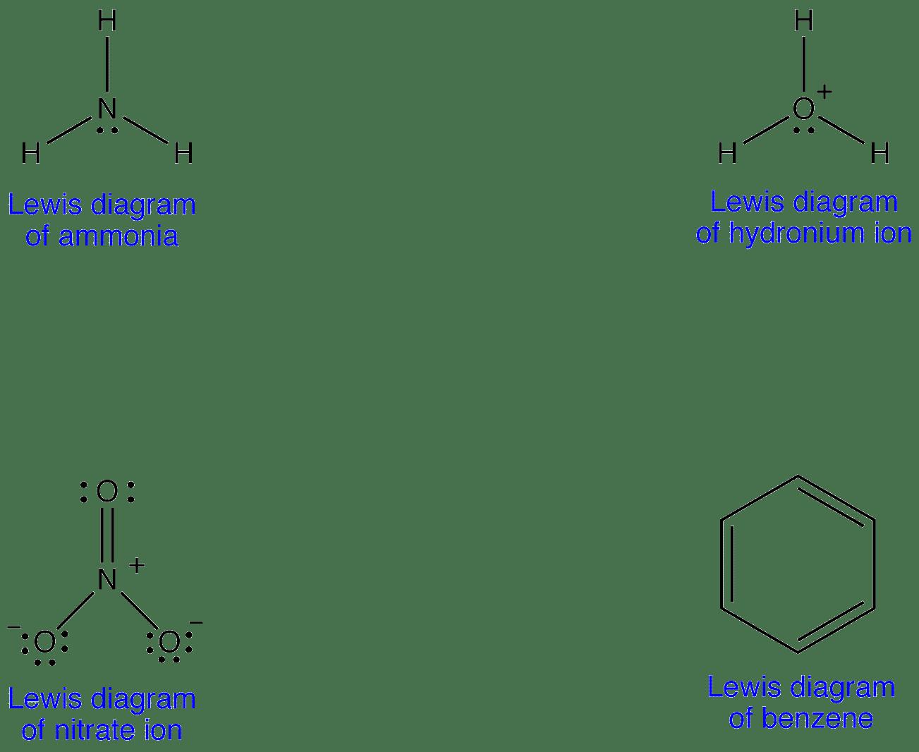 Nitrogen Electron Dot Diagram