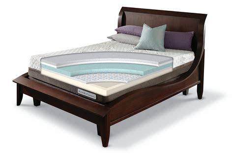 icomfort mattresses sams nwas largest