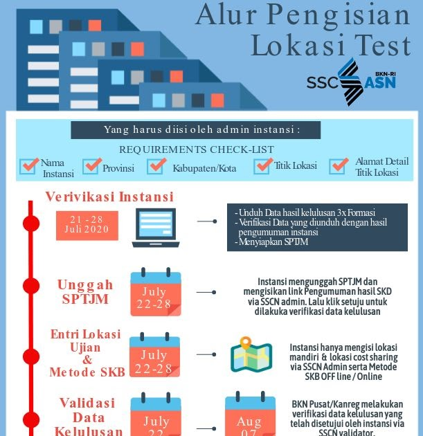 Formasi Cpns Kemenag 2021 - Informasi CPNS/ASN ...