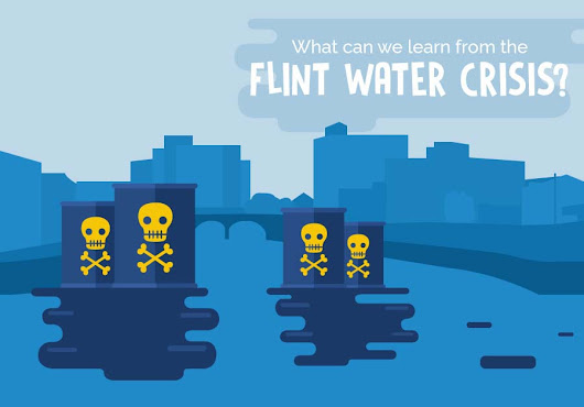 What Can We Learn From the Flint Water Crisis? [Infographic]