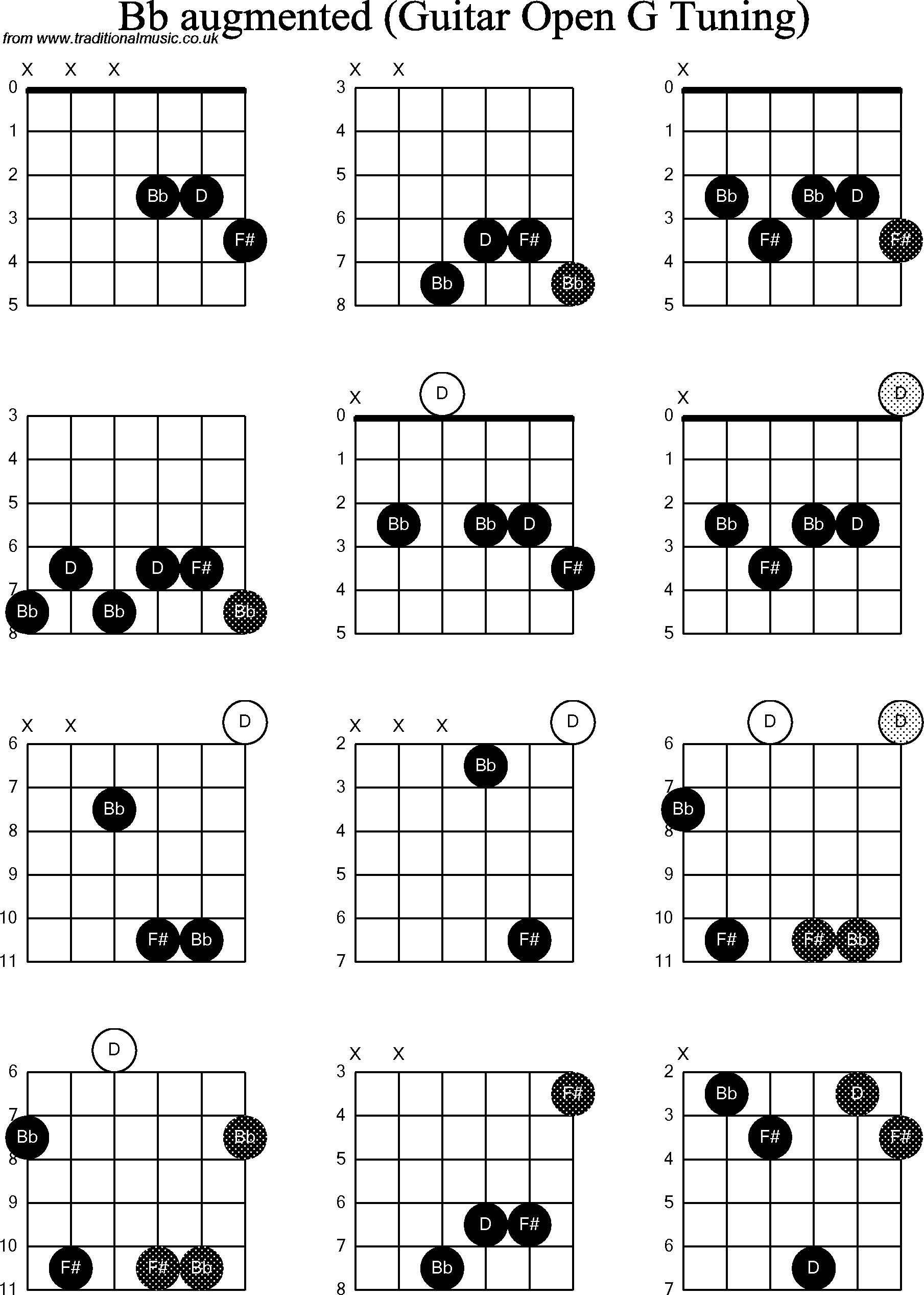 子供向けぬりえ: 心に強く訴えるG Flat Augmented Chord Guitar