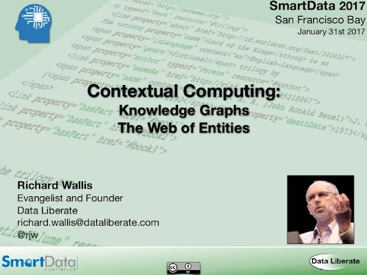 Contextual Computing - Knowledge Graphs & Web of Entities