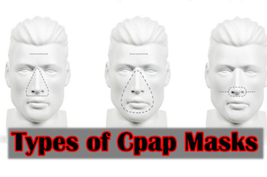 3 Types of Cpap Masks - Explained - Cpap Guide