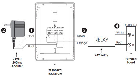 Circuit Diagram: Transformer Relays Thermostats Pull