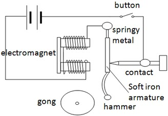 ASWIN'S Science Reviews: WORKING OF AN ELECTRIC BELL