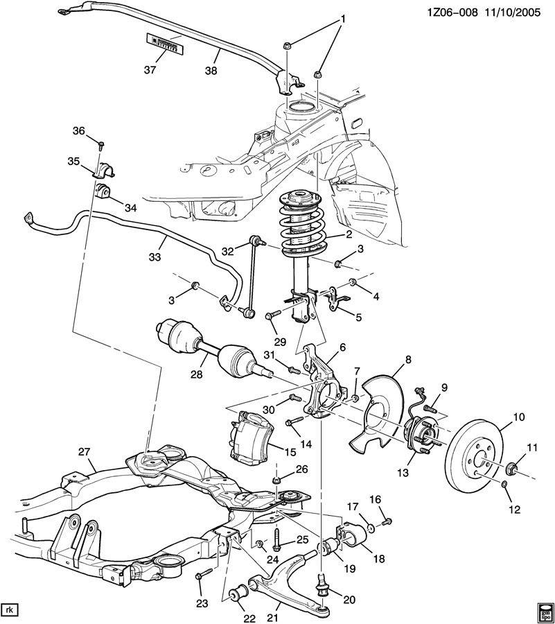Diagram 2001 Chevy Silverado Rear Bumper Wiring Diagram Full Version Hd Quality Wiring Diagram Tabletodiagram Avecsophiedouvry Fr