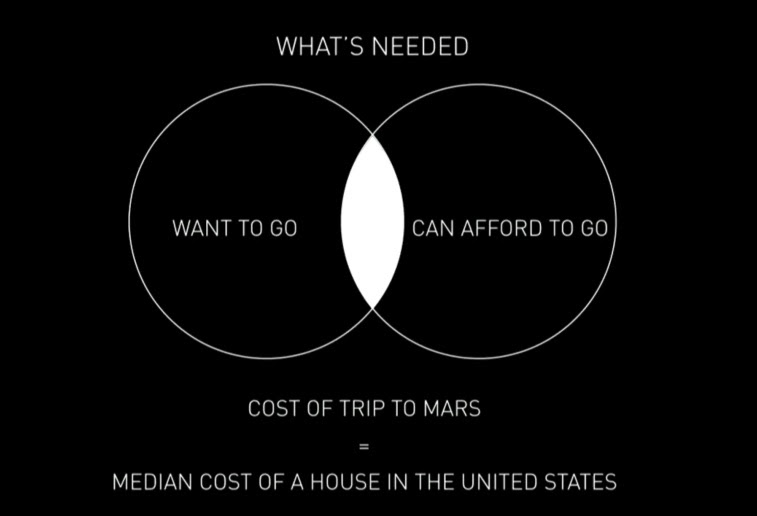 elon-musk-mars-mission-announcement-cost-of-trip