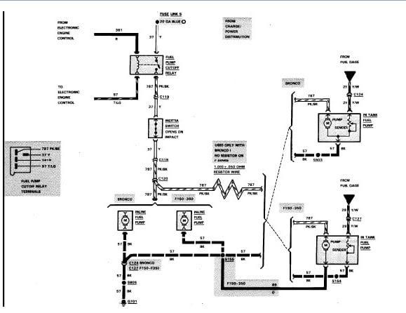 Diagram 1988 Ford Ranger Wiring Diagram Full Version Hd Quality Wiring Diagram Lowy Diagram Emaillegym Fr