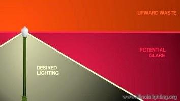 www.illinoislighting.org - Suggestions For Lighting Control ...