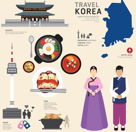 Korean culture free vector download (1,383 Free vector