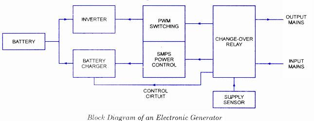 Ups Circuit Diagram With Explanation Pdf Circuit Diagram Images