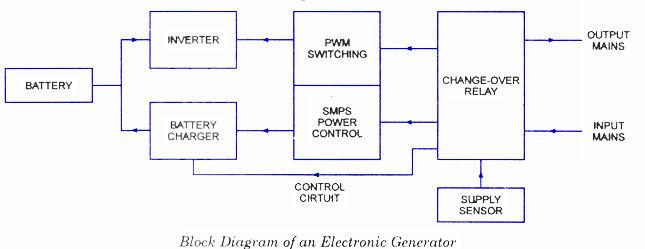 Ups circuit diagram with explanation pdf