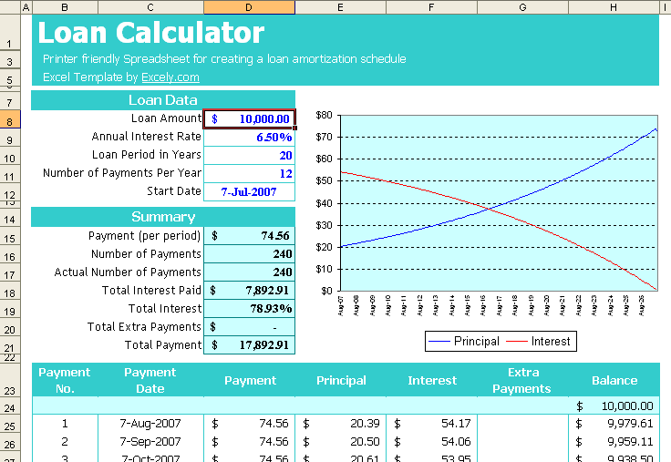 Mortgage Amortization Schedule Excel Template Pdf Template