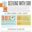 The growing importance of mobile SEO [infographic] - Smart Insights Digital Marketing Advice