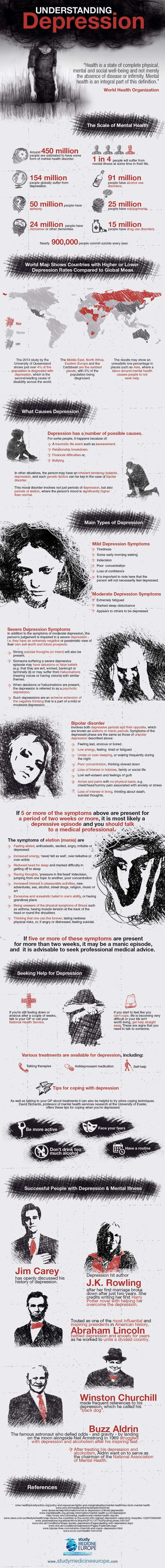 Understanding-Depression-Infographic