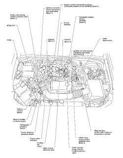 | Repair Guides | Component Locations | 4.0l (vq40de) V6