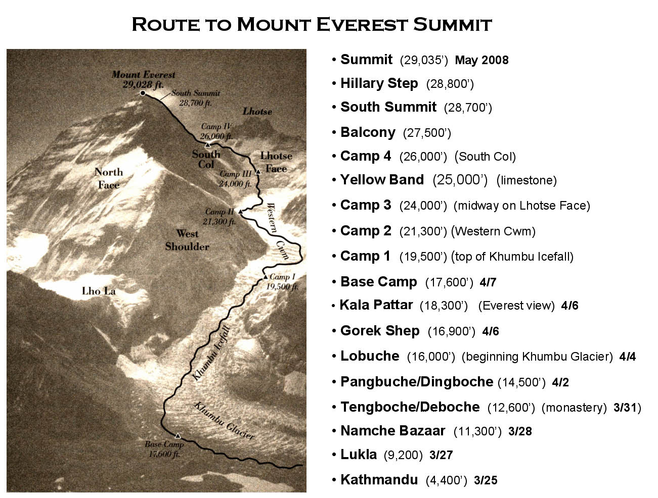 http://images.spaceref.com/news/2008/everest.route.l.jpg