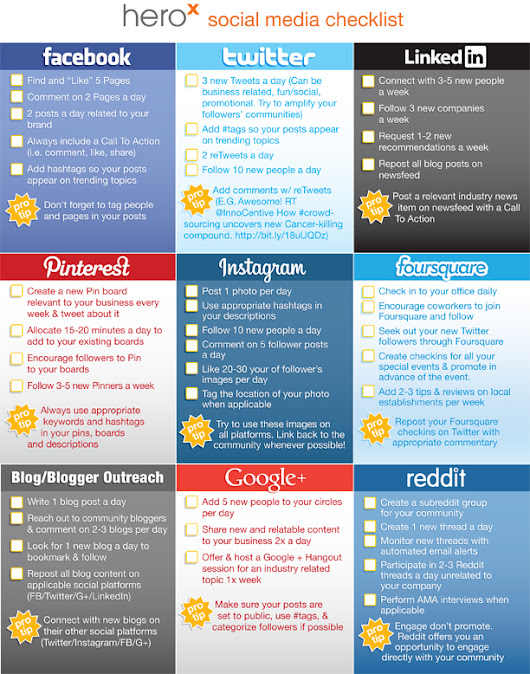 INFOGRAPHIC: Your Daily Social Media Checklist