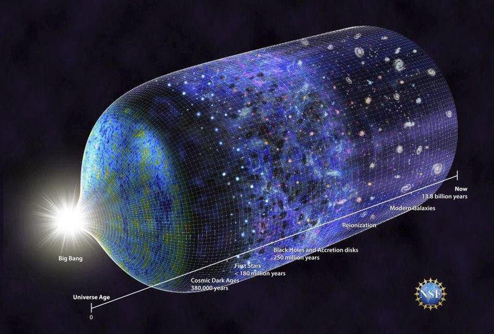 Did the Big Bang begin from a singularity? Not anymore.