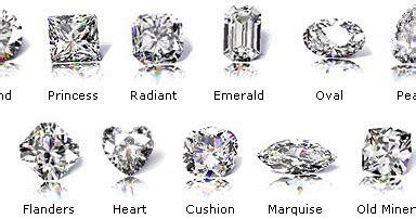 wedding planning   engagement ring