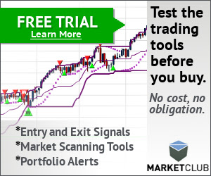 Option trading potential