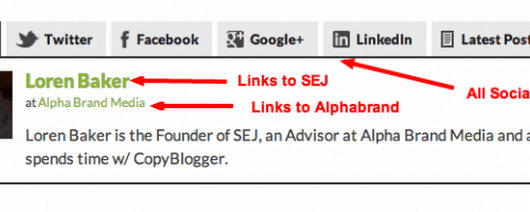 Cleaning Up SEJ Author Bio Links - Search Engine Journal