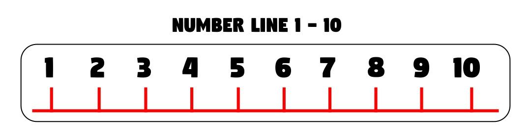 Number Line Printable 0 30