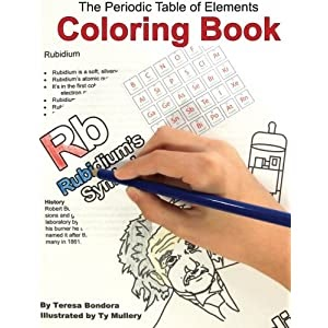 periodic table elements coloring pages - photo#23