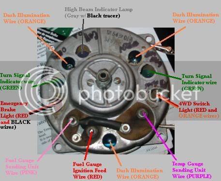 Jeep Cj7 Gauge Lights Diagram Wiring Diagrams Element Element Miglioribanche It