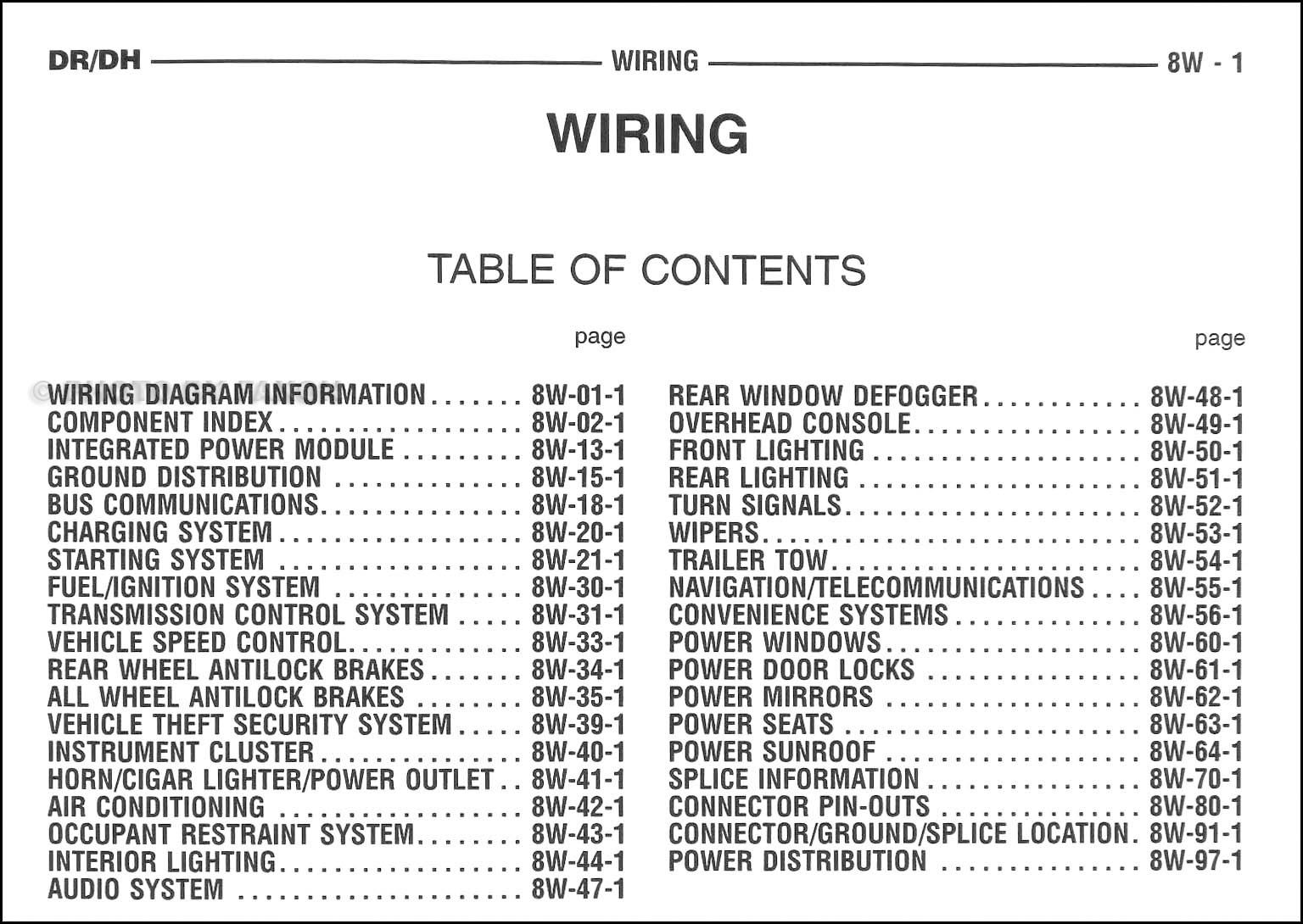 2006 Dodge Ram Wiring Schematic Wiring Diagram Report1 Report1 Maceratadoc It