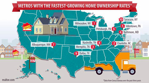Rent No More! 10 U.S. Cities With Huge Increases in Homeownership