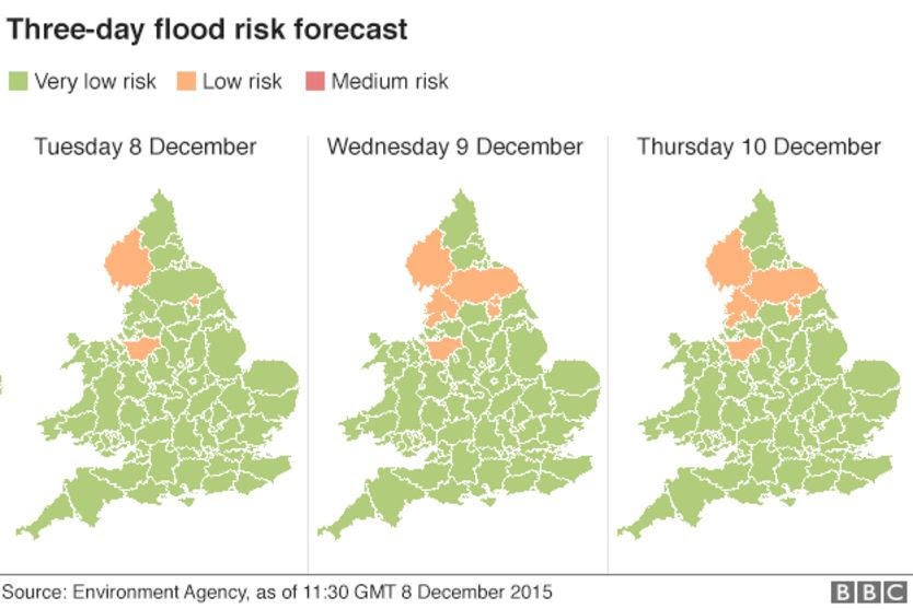 Graphic showing the Environment Agency's flood risk forecast for the next three days - 8 December 2015
