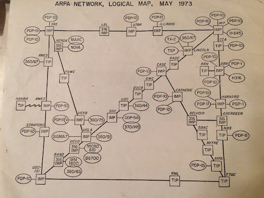 "David Newbury on Twitter: ""Going through old papers my dad gave me, I found his map of the internet as of May 1973.   The entire internet. """