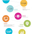 The History Of Search Engine Optimization 1994 - 2014