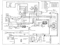 1984 Chevy Blazer Wiring Diagram