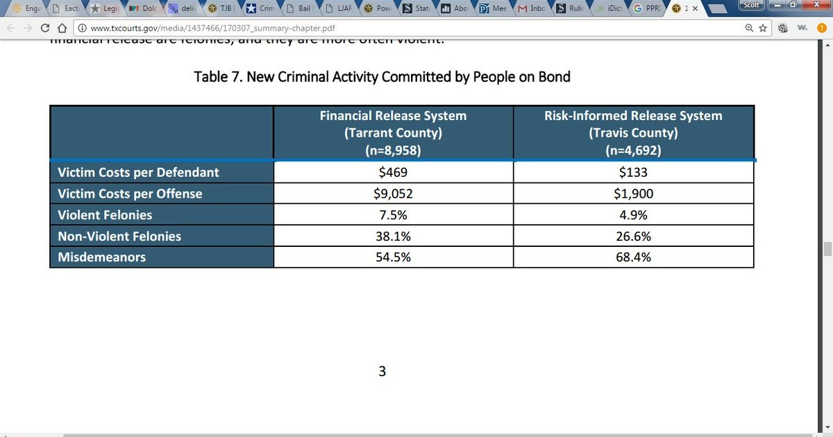 risk based bail system in nsw Recommendations on risk assessment: tests of risk   that the considerations  from the bail act 2013 (nsw) regarding fairness of the criminal.