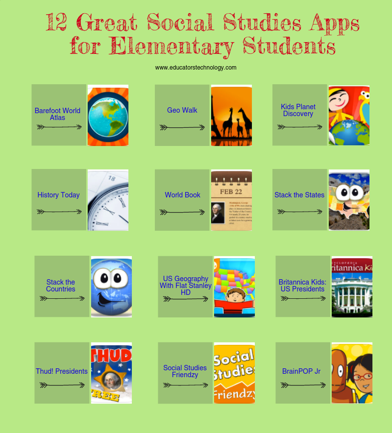 Some Good Educational iPad Social Studies Apps for Elementary Students