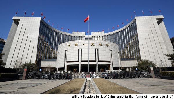Will the People's BAnk of China enact further forms of monetary easing? U.S. Global Investors