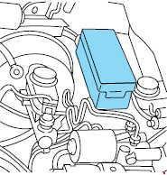 1994 2003 Ford Explorer Un105 Un150 Fuse Box Diagram Fuse Diagram