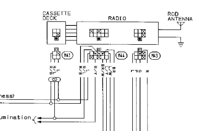 1993 Nissan Sentra Radio Wiring Diagram 7 3l Fuel Filter Housing Bullet Squier Sampwire Jeanjaures37 Fr