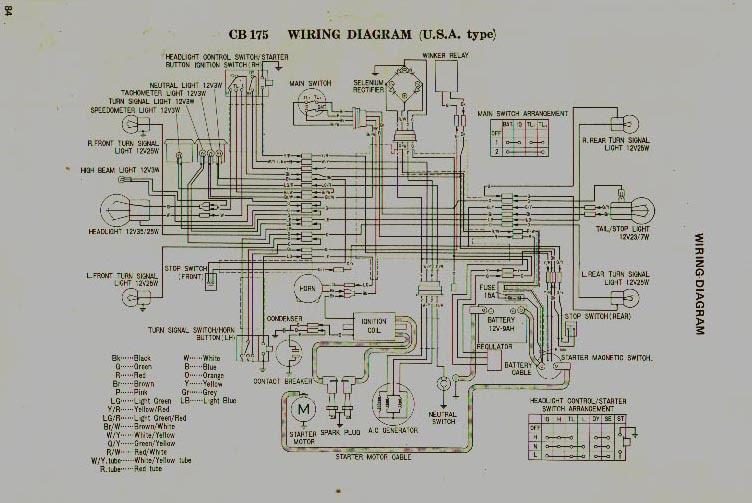 Diagram 1969 Cb175 Wiring Diagram Full Version Hd Quality Wiring Diagram Goldwiring18 Newsetvlucera It