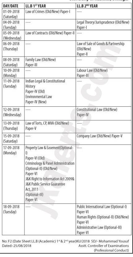 University of Kashmir Date Sheet For LL.B (Academic) 1st Year Backlog & 2nd year Regular/Backlog Candidates (Distance Mode) Session September - 2018